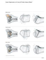 2.4mm LCP® Volar Column Distal Radius Plates - 3