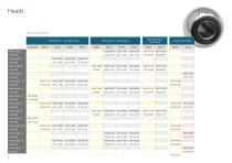 PINNACLE® Hip Solutions - 10