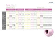 PINNACLE® Hip Solutions - 9