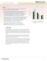 TFN-ADVANCED™ Proximal Femoral Nailing System (TFNA) - 4