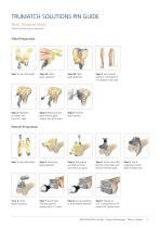 TruMatch Pin Guides - 3
