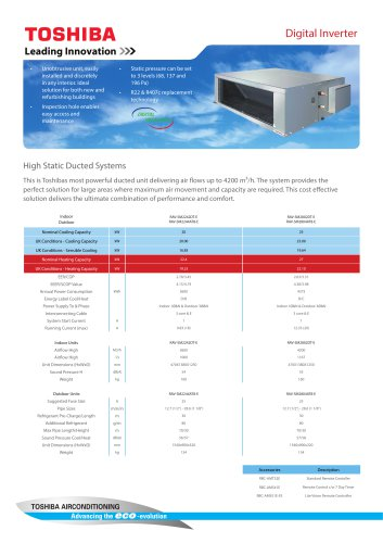 VRF Indoor Unit - High Static Ducted