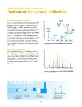 Agilent 1260 Infinity HPLC-Chip/MS System – Infinitely better for microfluidic nanospray LC/MS - 6