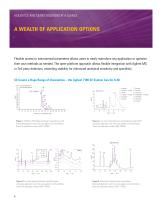 Agilent 7100 CE and CE/MS Solutions ? Flexibility and reliability to amplify your findings - 8