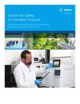 Ensure the Safety of Cannabis Products - 1