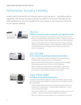 Find the Perfect Instrument for your Application Agilent molecular spectroscopy products - 2