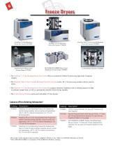 Labconco XPress Laboratory Equipment - 6