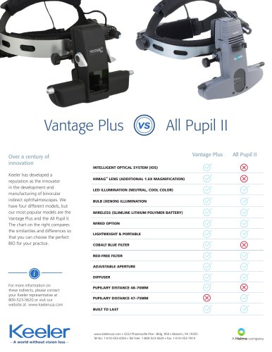 Vantage Plus Compared To The All Pupil II Flyer