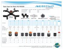 NuWind Centrifuge Tube Chart