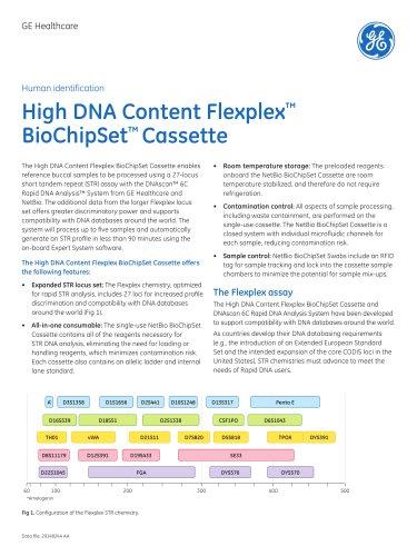 High DNA Content Flexplex™ BioChipSet™ Cassette
