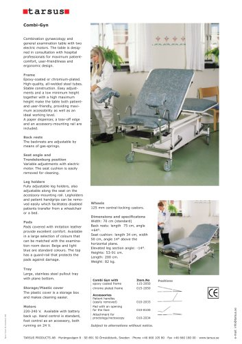 Combi-Gynaecology