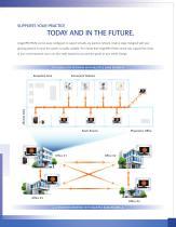 image SPECTRUM Brochure - 7