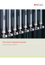 Tecan Cavro® components overview