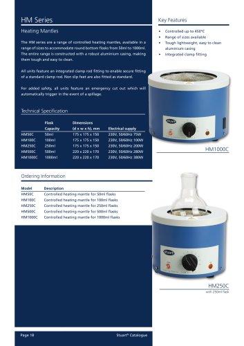 HM Series of Heating Mantles