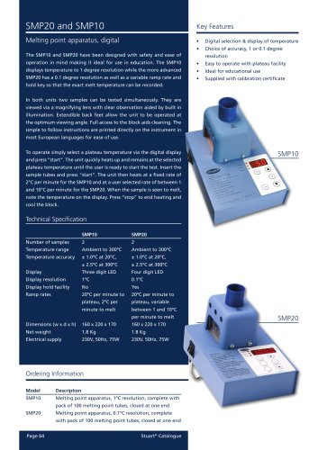 Melting point apparatus, Digital, SMP10 and SMP20