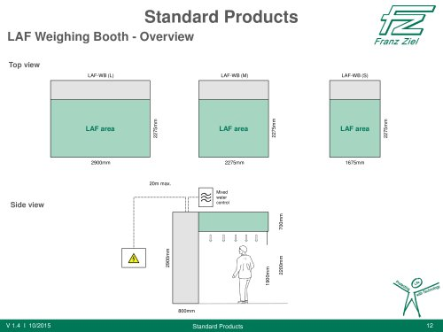 LAF Weighing Booth-Overview