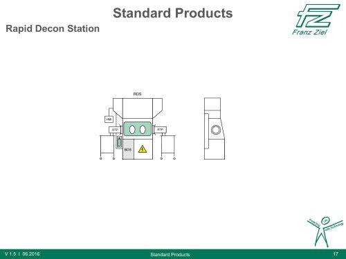 Rapid Decon Station