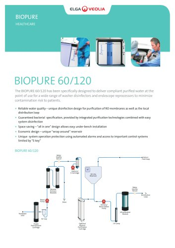 BIOPURE 60/120