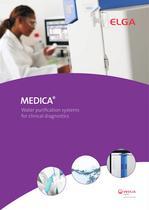 MEDICA Market Range