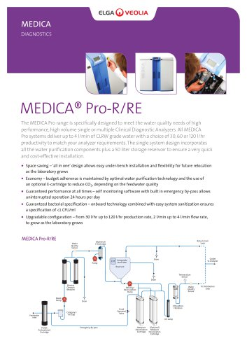 MEDICA® Pro-R and Pro-RE
