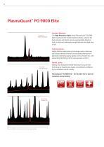 High-Resolution Array ICP-OES PlasmaQuant® PQ 9000 - 12