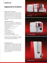 PlasmaQuant® MS - 11