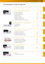 Product catalog total - 13