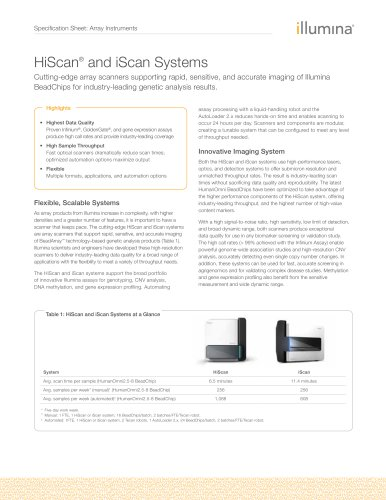 HiScan ® and iScan Systems