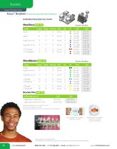 ORTHODONTIC PRODUCTS CATALOG - 14