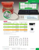 ORTHODONTIC PRODUCTS CATALOG - 9