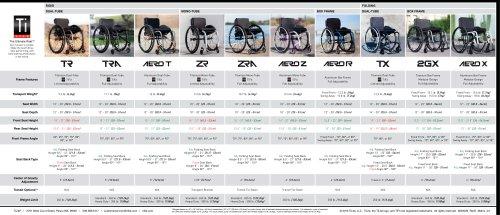 Chair Comparison Brochure