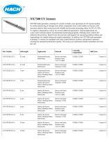 NX7500 UV Sensors - 1