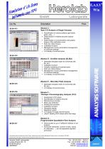 Analysis Software E.A.S.Y® Win - 2