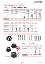 HiCen GR - Large Volume Floor Standing Centrifuge - 6