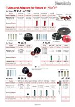 HiCen GT - Large Volume Table Top centrifuge - 5