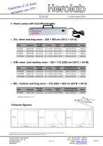 UV Analysis Lamps - 2