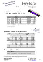 UV Analysis Lamps - 4