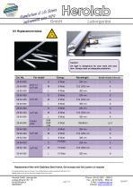 UV Transilluminators - 7