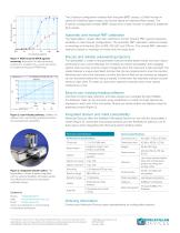 SpectraMax L Microplate Reader - 2