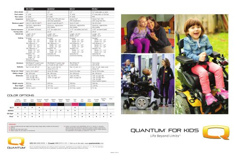 Quantum Pediatric