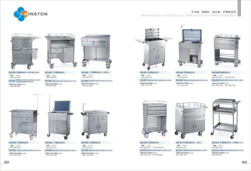Operating Room, Anesthesiology, Emergency Room, Nursing Room Series