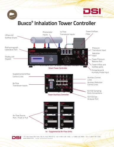 Buxco®  Inhalation Tower Controller