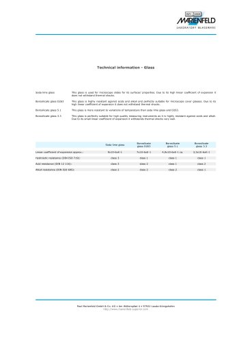 Technical information for glass