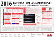 2016 INDUSTRIAL CUSTOMER SUPPORT