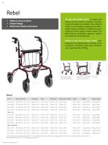 Rollator Catalogue - 8