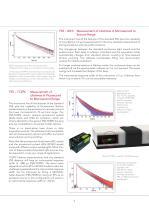 FS5 Spectrofluorometer - 9