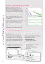 PHOTOLUMINESCENCE SPECTROMETER FLS1000 - 10