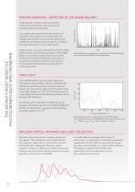 PHOTOLUMINESCENCE SPECTROMETER FLS1000 - 4