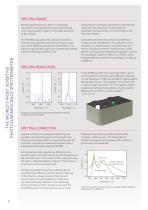 PHOTOLUMINESCENCE SPECTROMETER FLS1000 - 6