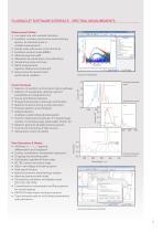 PHOTOLUMINESCENCE SPECTROMETER FLS1000 - 7